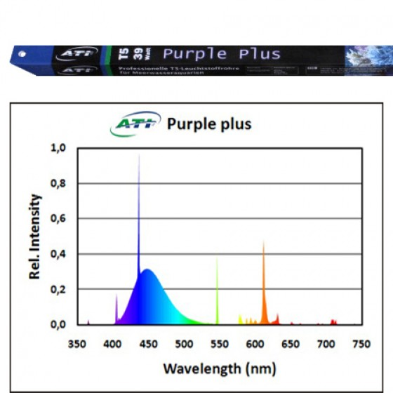 ATI Purple Plus T5 80 Watt